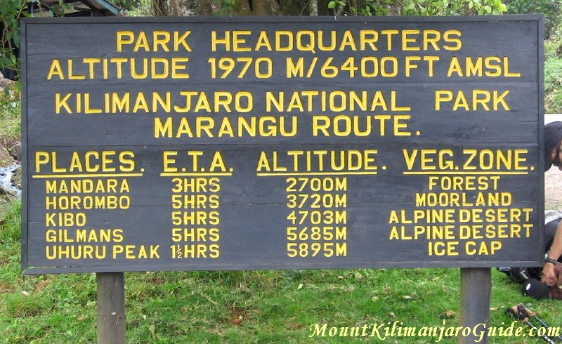 Sign at the start of the Marangu Route, Kilimanjaro National Park entry gate.